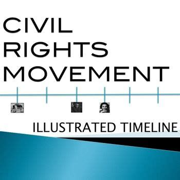 Research paper on civil rights